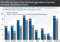 ADL_holocaust_survey1.PNG