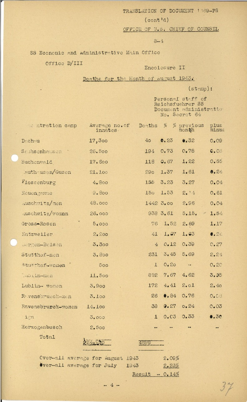 Deaths for August 1943.jpg