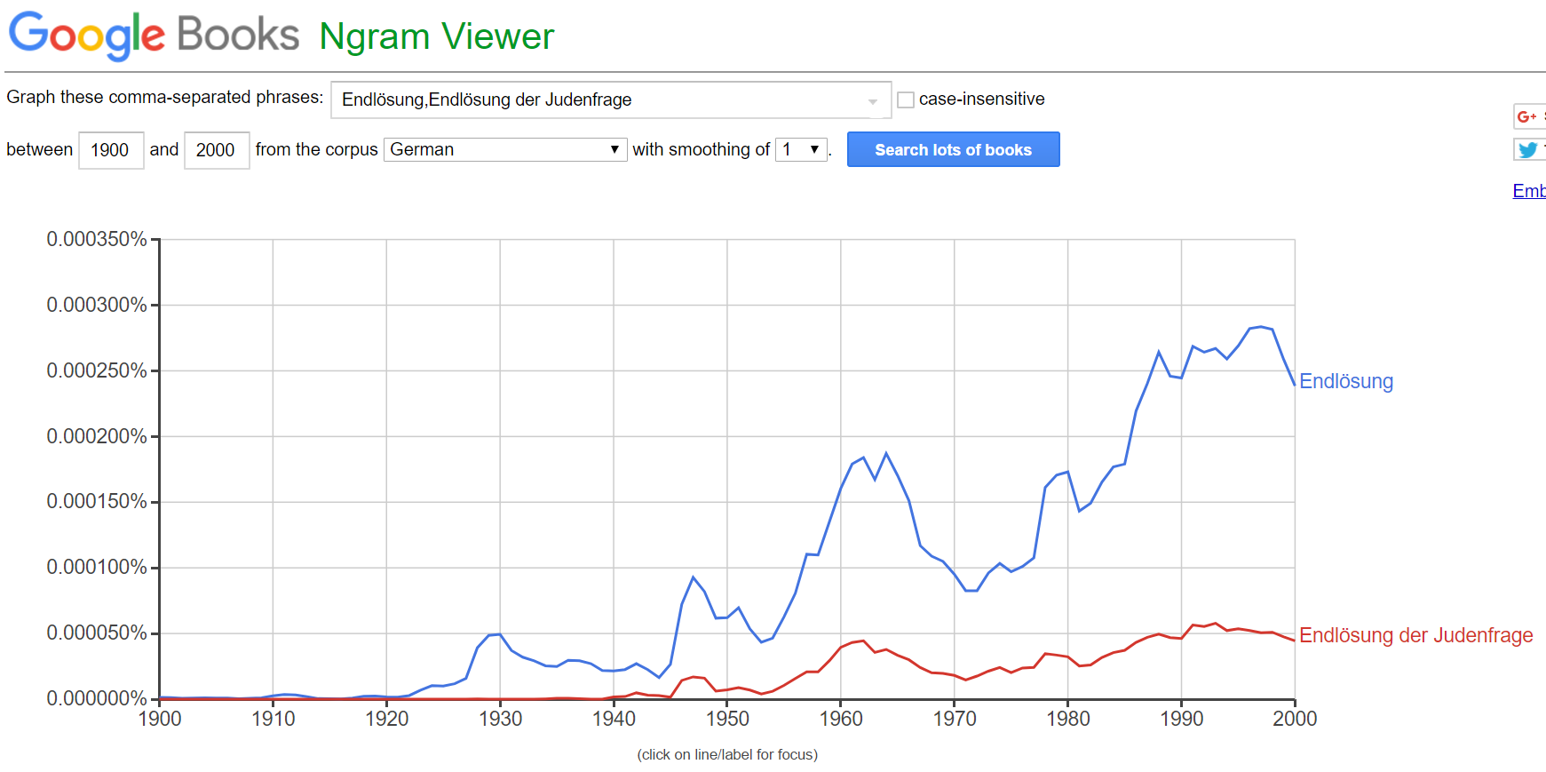 ngram Final German.png