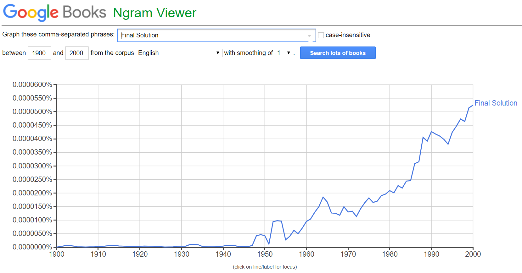 ngram Final English.png
