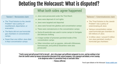 debating-holocaust-info.png
